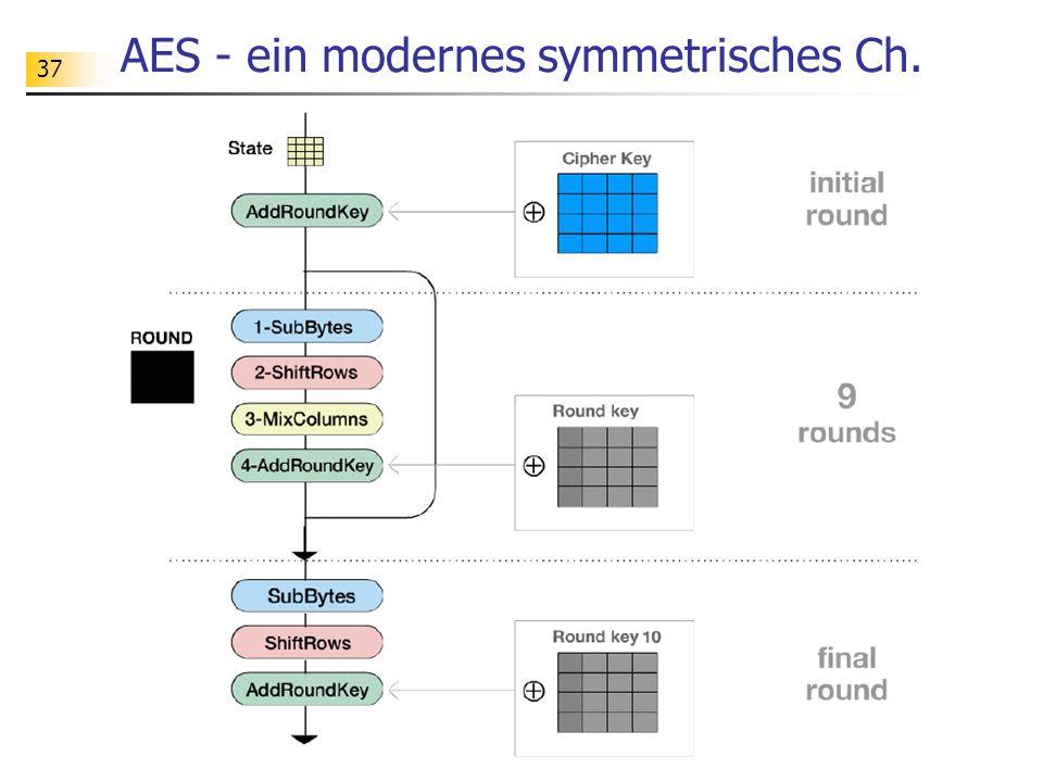 AES - ein modernes symmetrisches Ch.