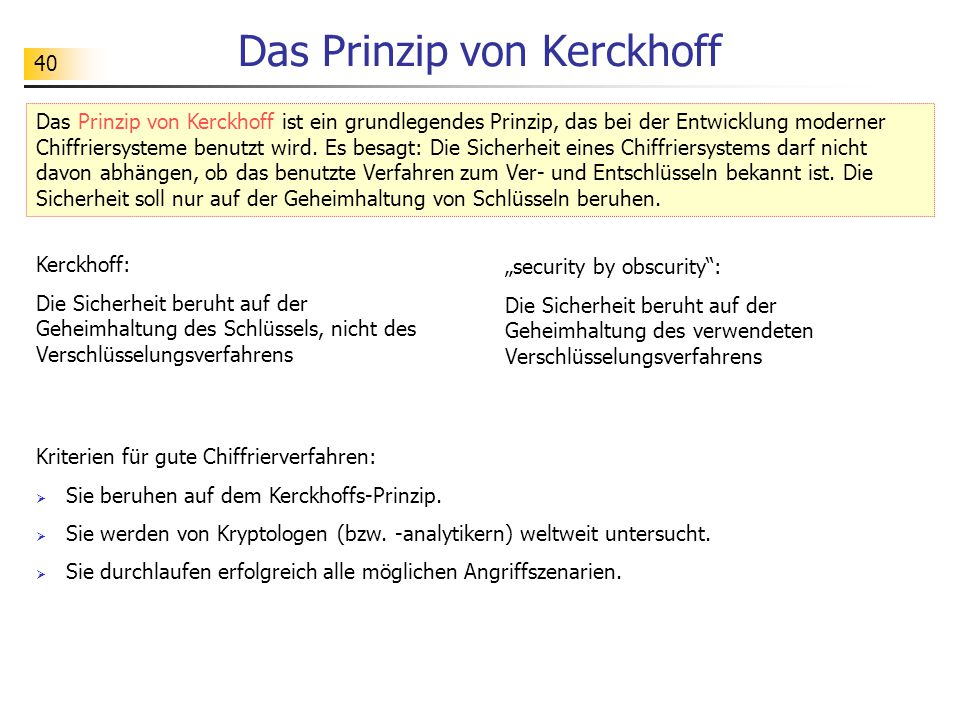 Das Prinzip von Kerckhoff