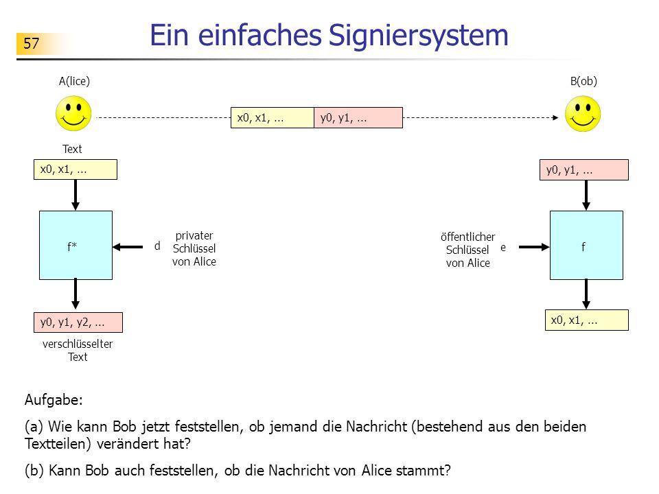 Ein einfaches Signiersystem