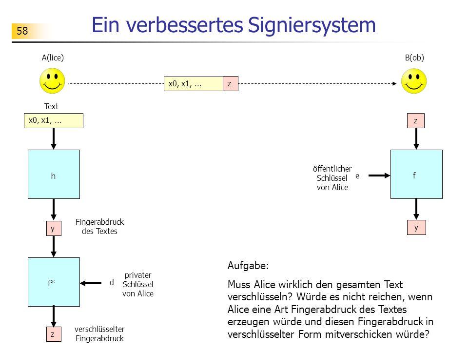 Ein verbessertes Signiersystem