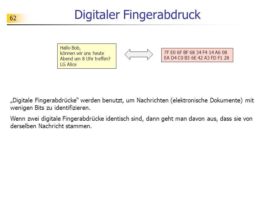 Digitaler Fingerabdruck