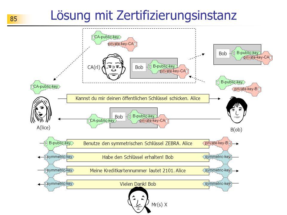 Lösung mit Zertifizierungsinstanz