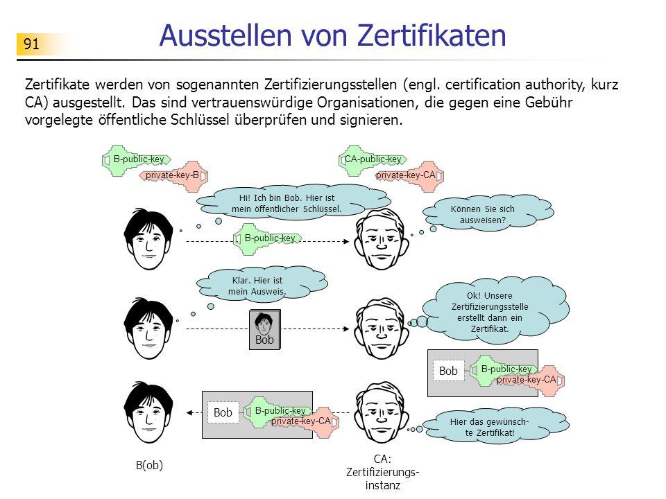 Ausstellen von Zertifikaten