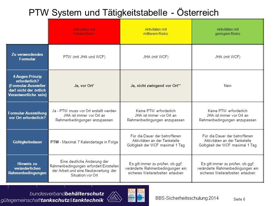 PTW System und Tätigkeitstabelle - Österreich