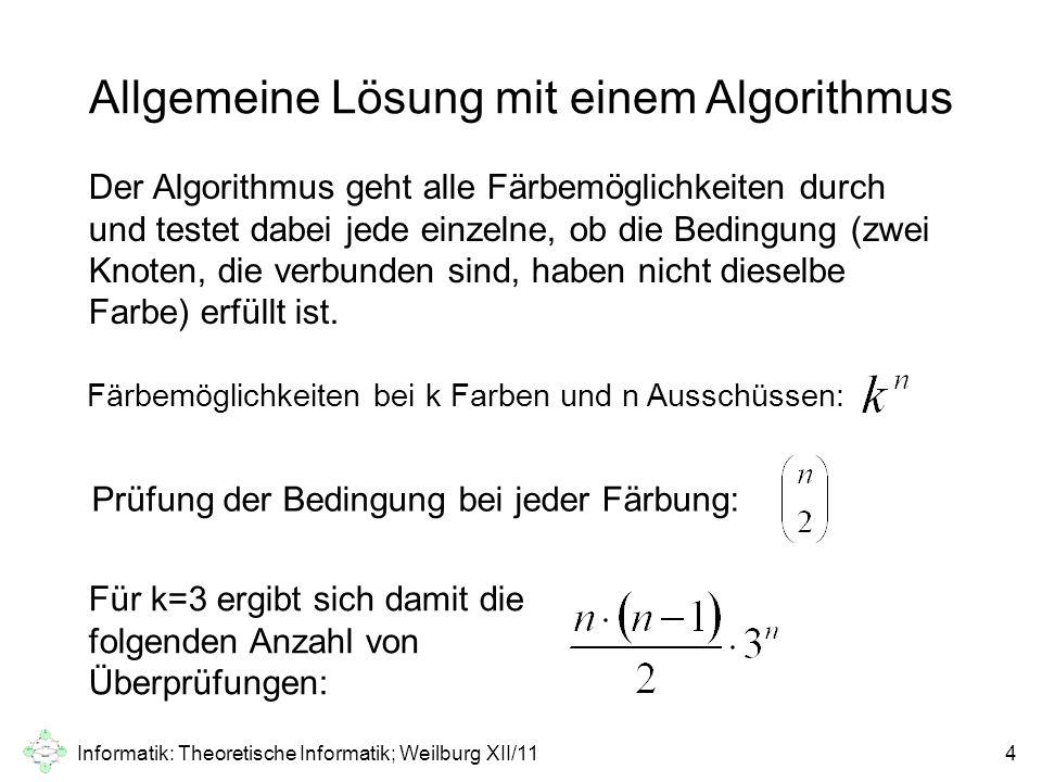 Allgemeine Lösung mit einem Algorithmus