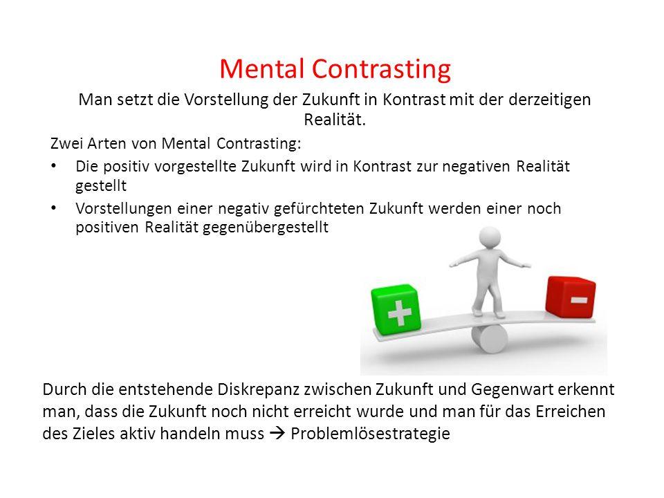 Mental Contrasting Man setzt die Vorstellung der Zukunft in Kontrast mit der derzeitigen Realität. Zwei Arten von Mental Contrasting: