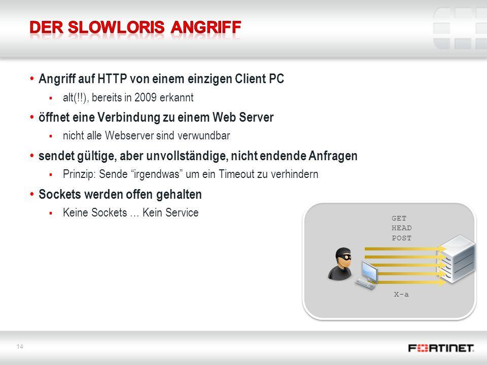 Der Slowloris Angriff Angriff auf HTTP von einem einzigen Client PC