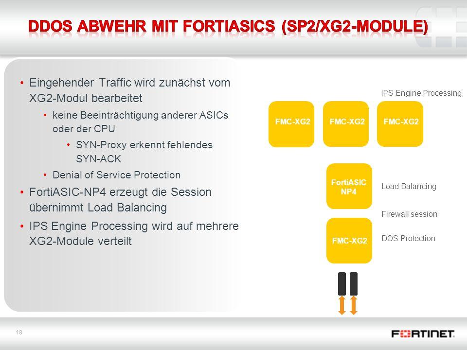 DDoS Abwehr mit FortiASICs (SP2/XG2-Module)