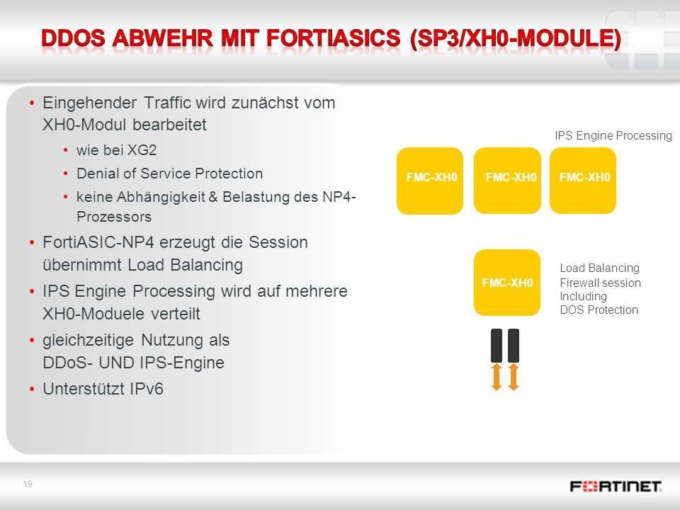 DDoS Abwehr mit FortiASICs (SP3/XH0-Module)