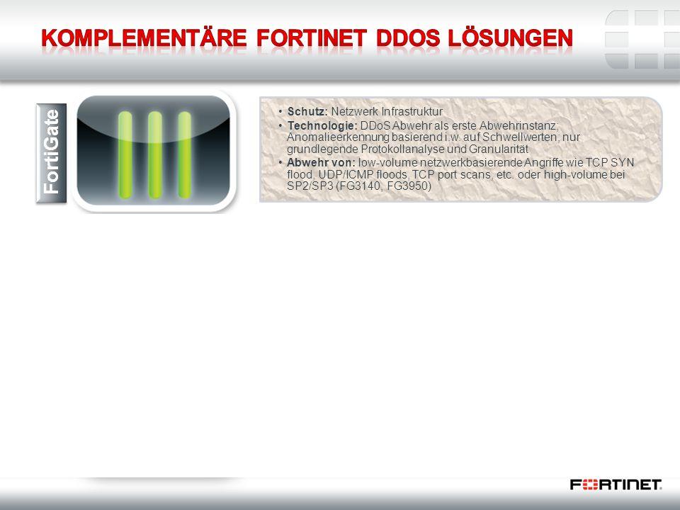 Komplementäre Fortinet DDoS Lösungen