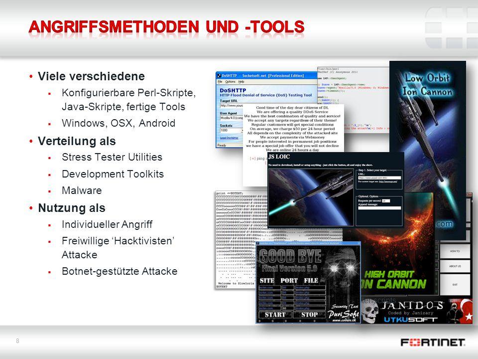 Angriffsmethoden und -tools