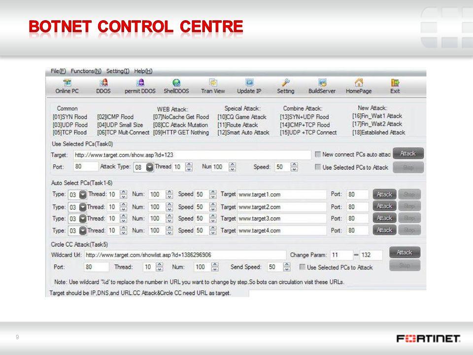 Botnet Control Centre