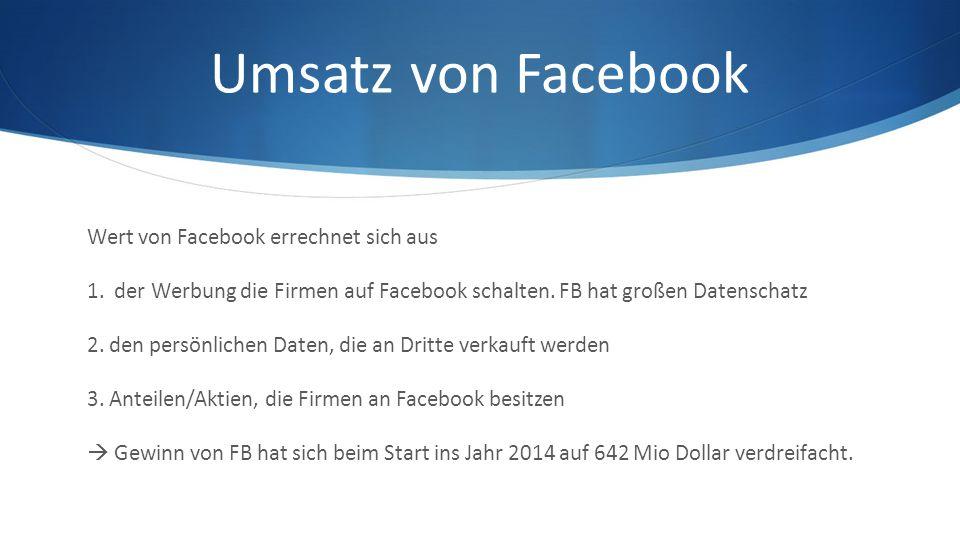 Umsatz von Facebook