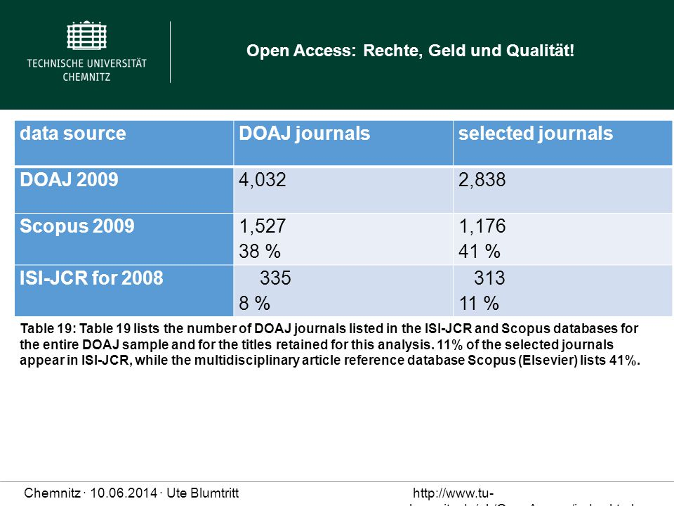 data source DOAJ journals selected journals DOAJ 2009 4,032 2,838