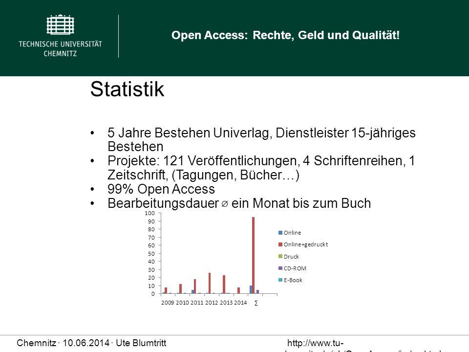 Statistik 5 Jahre Bestehen Univerlag, Dienstleister 15-jähriges Bestehen.