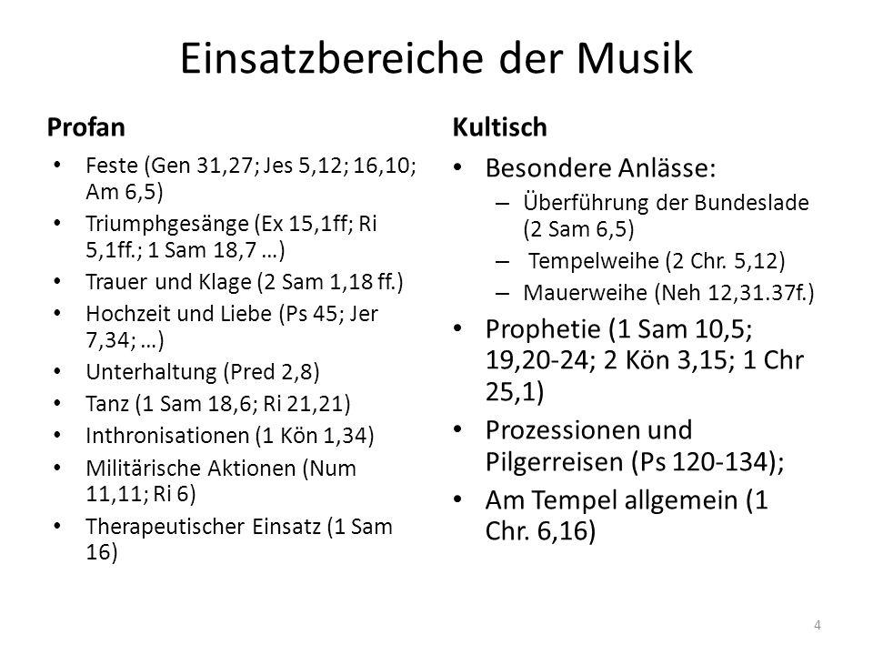 Einsatzbereiche der Musik