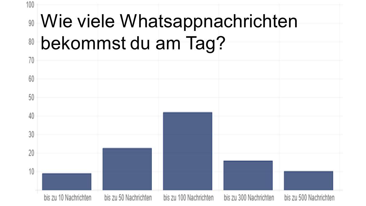 Wie viele Whatsappnachrichten bekommst du am Tag