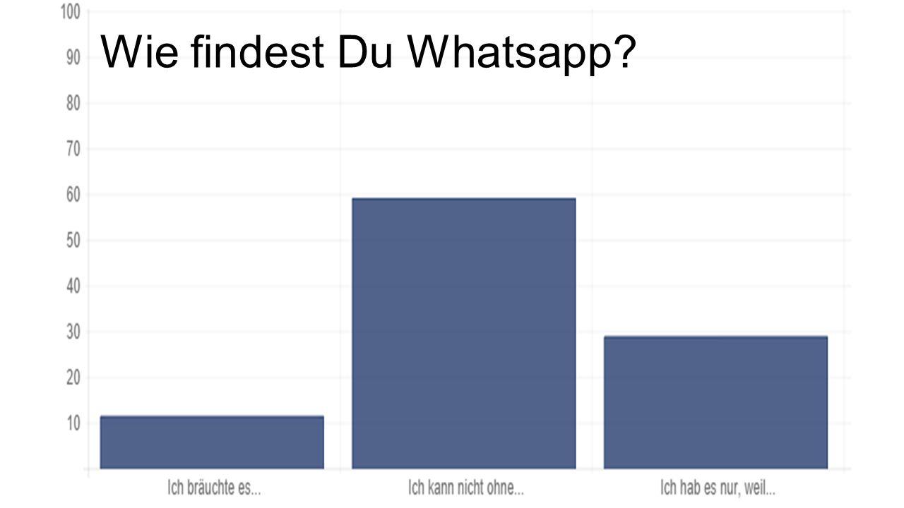 Wie findest Du Whatsapp