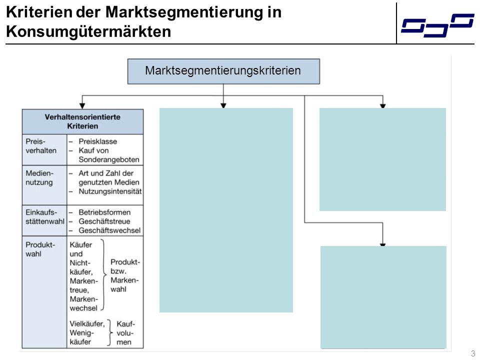 Marktsegmentierung Ein Beispiel aus der Realität: 4 Vorgehensweise: