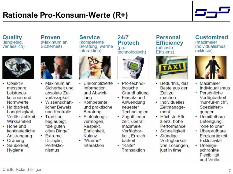 Emotionale Pro-Konsum-Werte (E+)