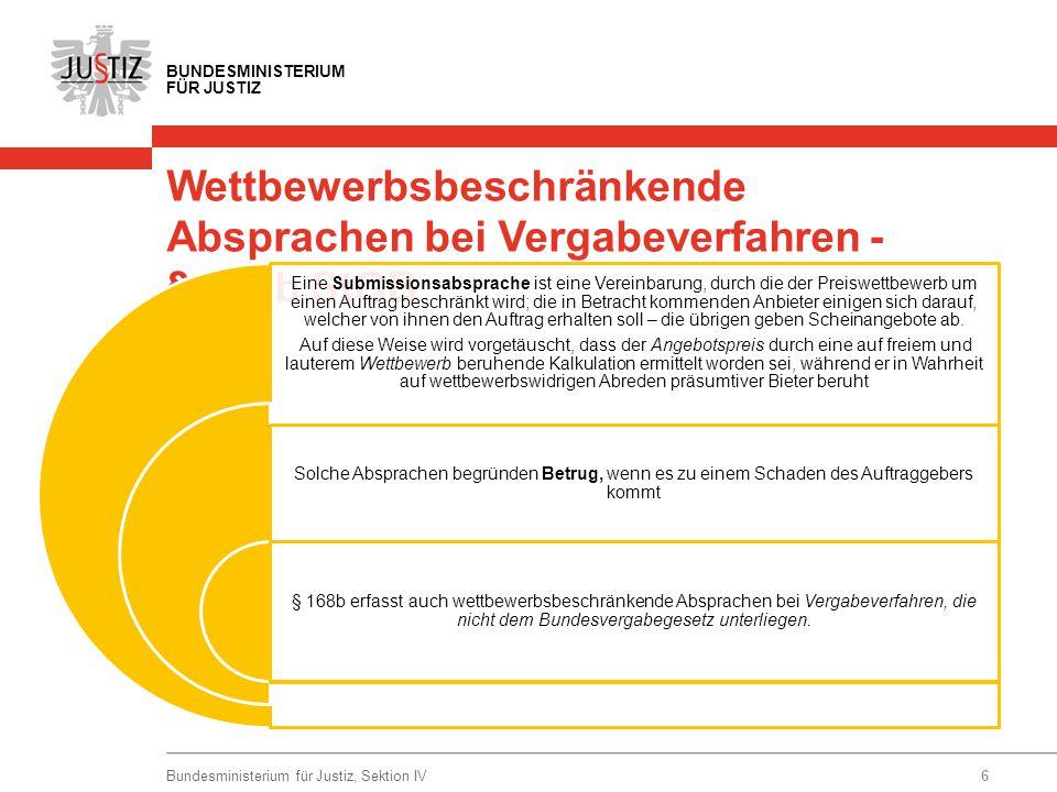 Wettbewerbsbeschränkende Absprachen bei Vergabeverfahren - § 168b StGB
