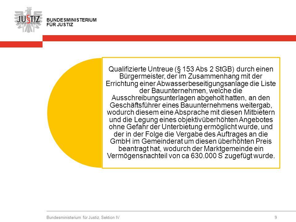 Qualifizierte Untreue (§ 153 Abs 2 StGB) durch einen Bürgermeister, der im Zusammenhang mit der Errichtung einer Abwasserbeseitigungsanlage die Liste der Bauunternehmen, welche die Ausschreibungsunterlagen abgeholt hatten, an den Geschäftsführer eines Bauunternehmens weitergab, wodurch diesem eine Absprache mit diesen Mitbietern und die Legung eines objektivüberhöhten Angebotes ohne Gefahr der Unterbietung ermöglicht wurde, und der in der Folge die Vergabe des Auftrages an die GmbH im Gemeinderat um diesen überhöhten Preis beantragt hat, wodurch der Marktgemeinde ein Vermögensnachteil von ca 630.000 S zugefügt wurde.