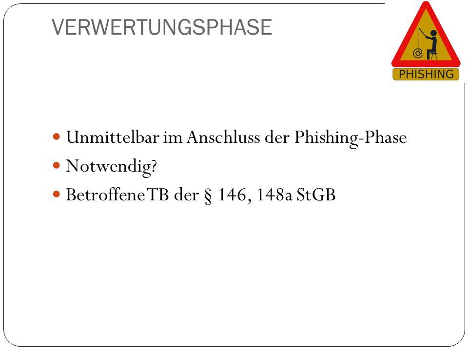 VERWERTUNGSPHASE Unmittelbar im Anschluss der Phishing-Phase