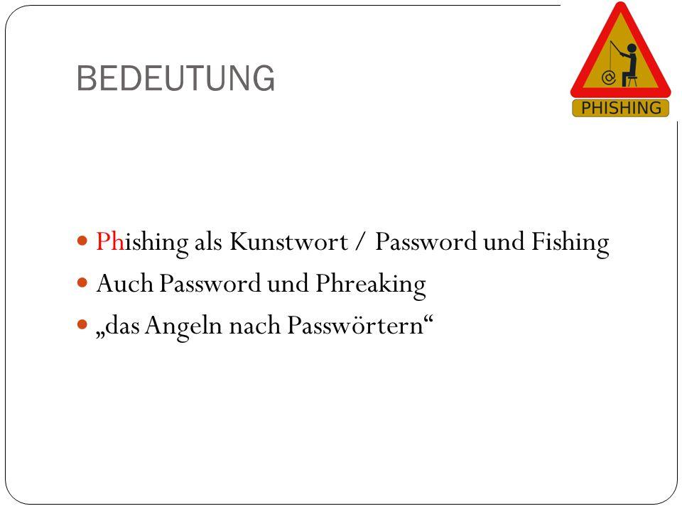 BEDEUTUNG Phishing als Kunstwort / Password und Fishing