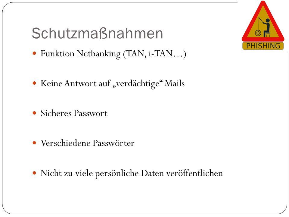 Schutzmaßnahmen Funktion Netbanking (TAN, i-TAN…)