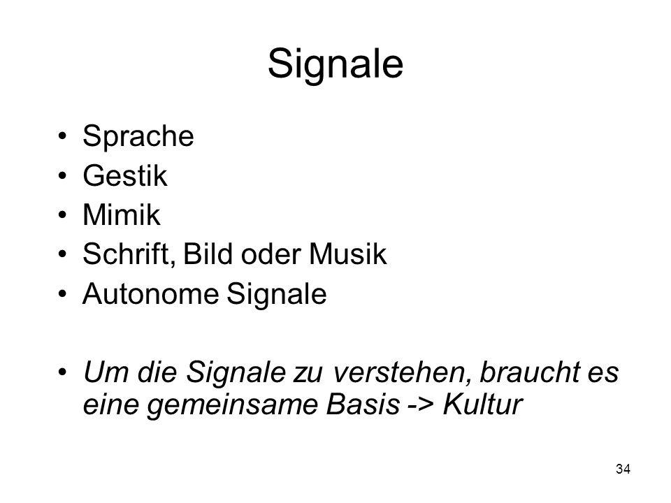 Signale Sprache Gestik Mimik Schrift, Bild oder Musik Autonome Signale