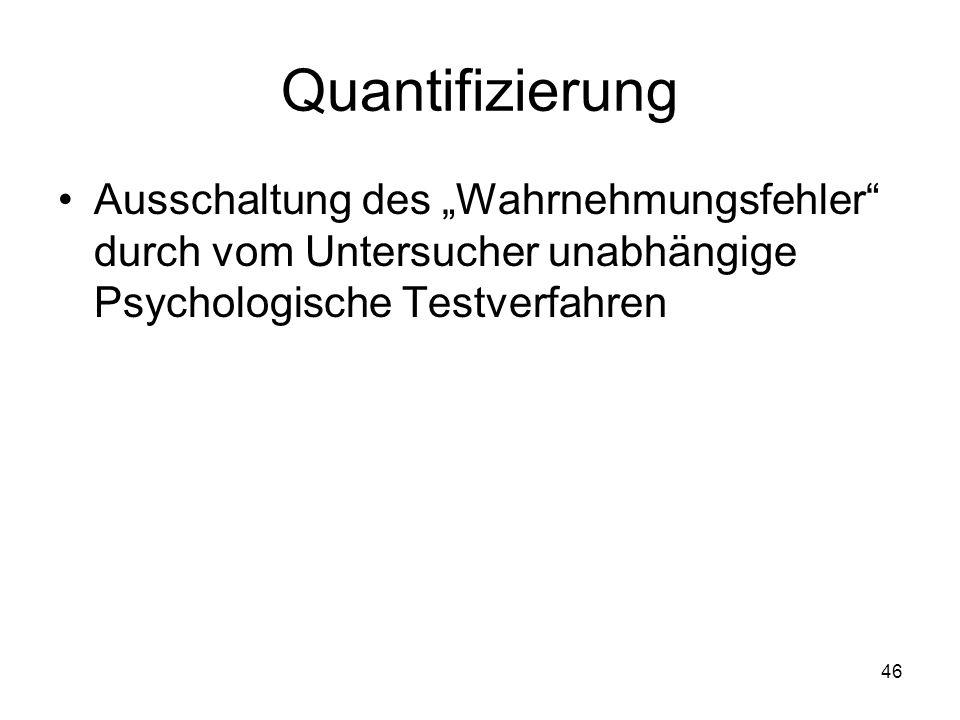 """Quantifizierung Ausschaltung des """"Wahrnehmungsfehler durch vom Untersucher unabhängige Psychologische Testverfahren."""