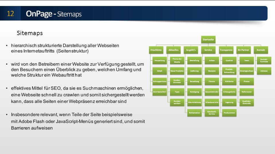 OnPage - Sitemaps 12 Sitemaps