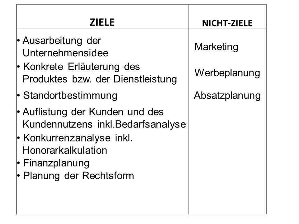 ZIELE Ausarbeitung der Unternehmensidee Marketing