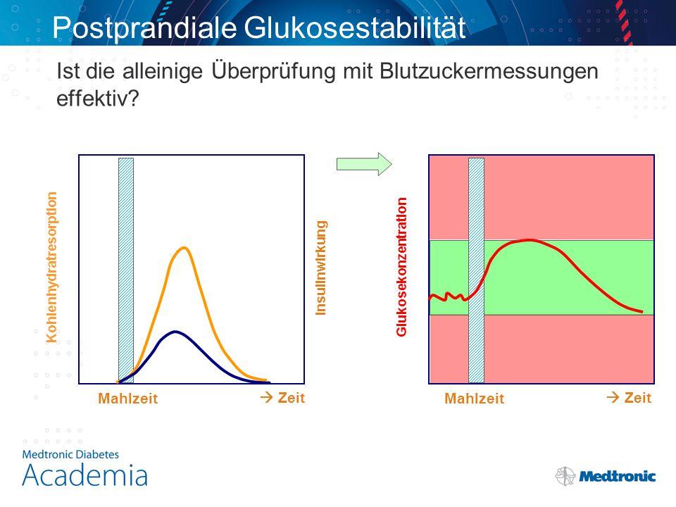Postprandiale Glukosestabilität
