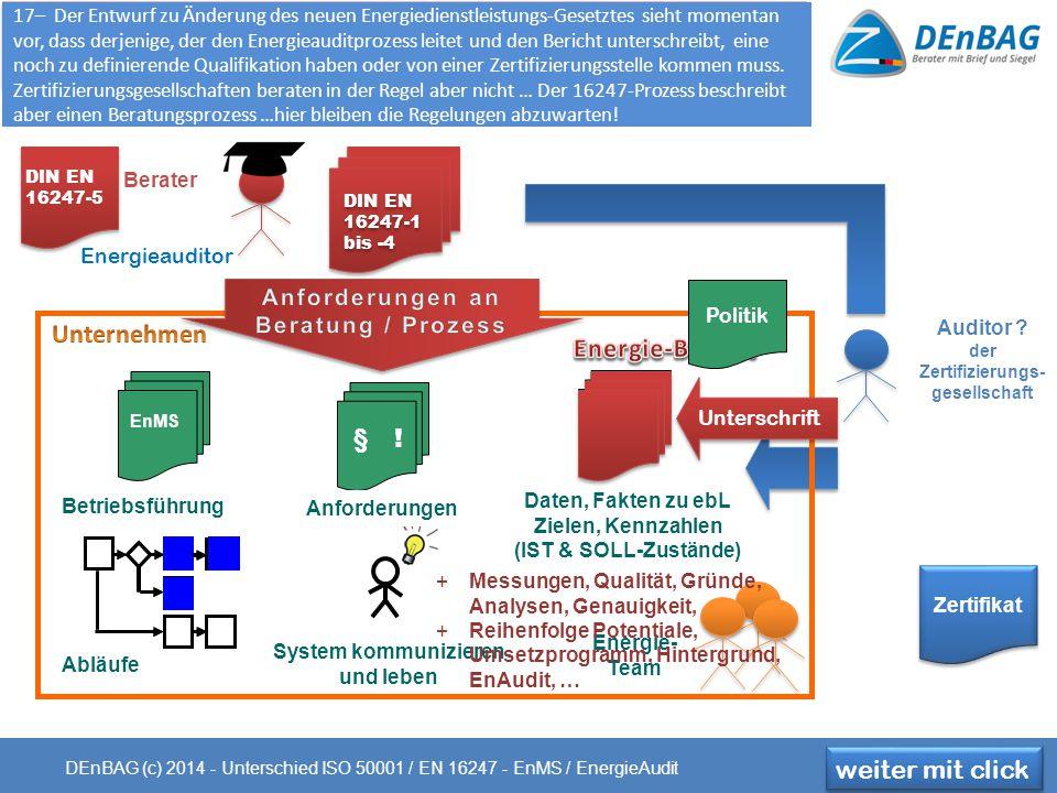 Anforderungen an Beratung / Prozess