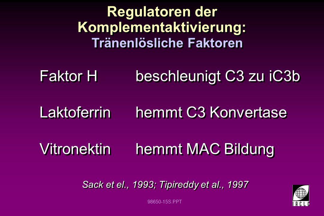 Regulatoren der Komplementaktivierung: