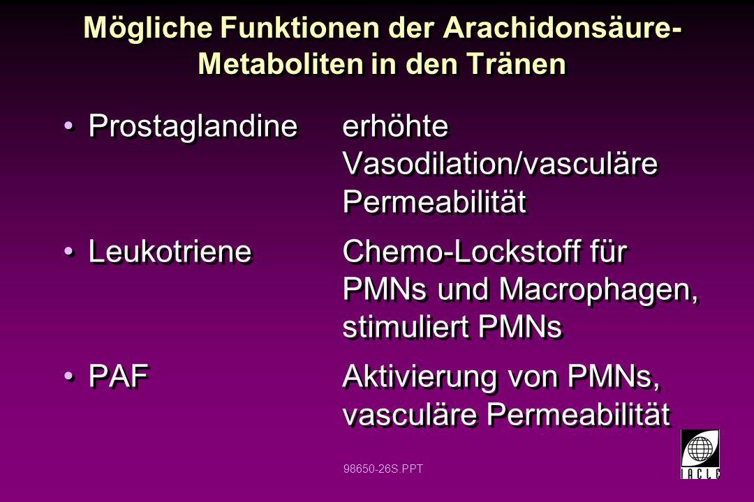 Mögliche Funktionen der Arachidonsäure-Metaboliten in den Tränen