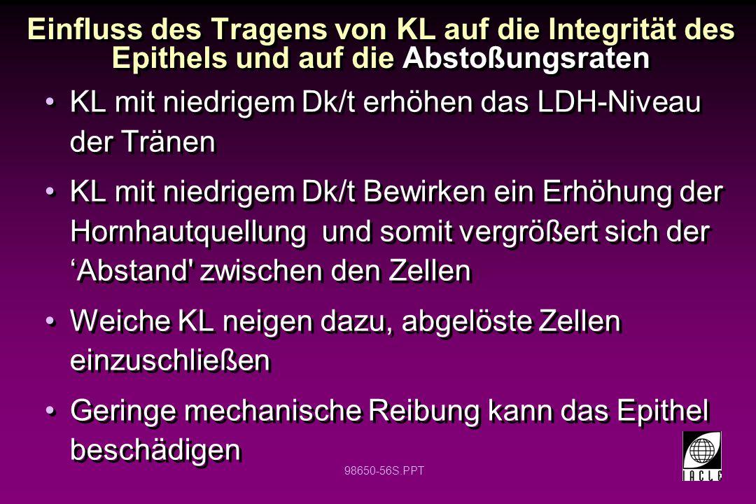 KL mit niedrigem Dk/t erhöhen das LDH-Niveau der Tränen