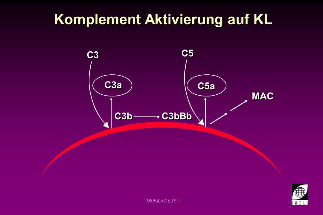 Komplement Aktivierung auf KL