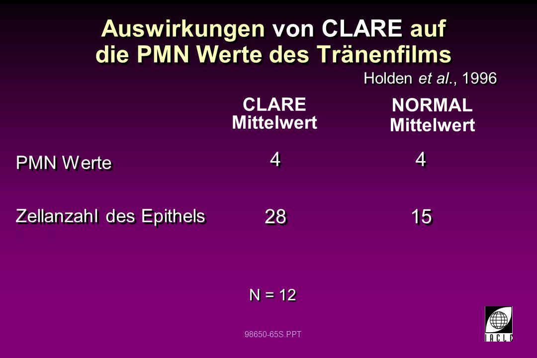 Auswirkungen von CLARE auf die PMN Werte des Tränenfilms