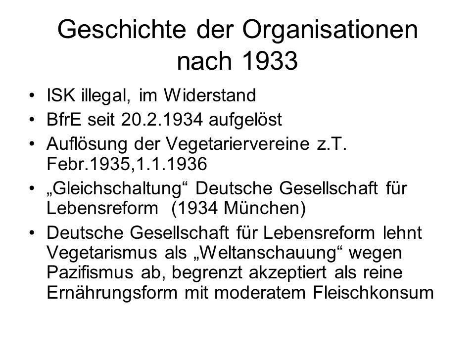Geschichte der Organisationen nach 1933