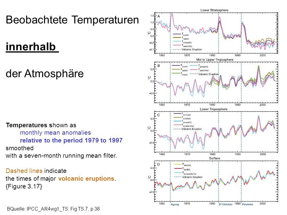 Beobachtete Temperaturen innerhalb der Atmosphäre