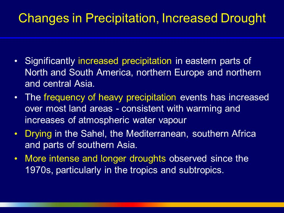 Changes in Precipitation, Increased Drought