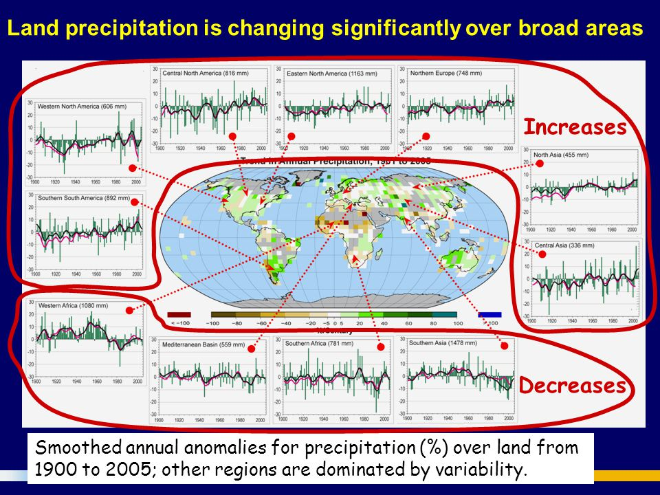 Land precipitation is changing significantly over broad areas