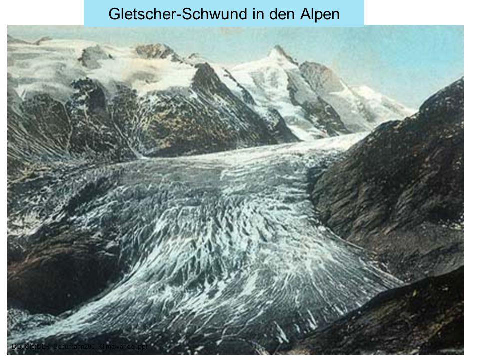 Gletscher-Schwund in den Alpen