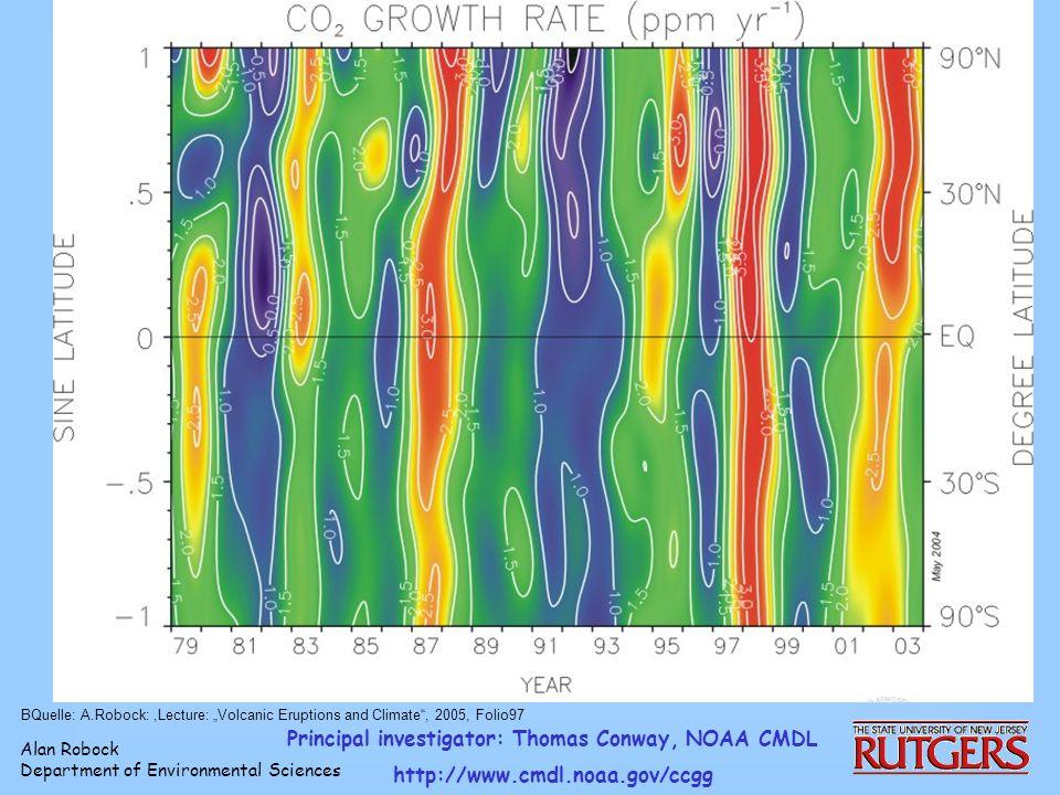 Principal investigator: Thomas Conway, NOAA CMDL