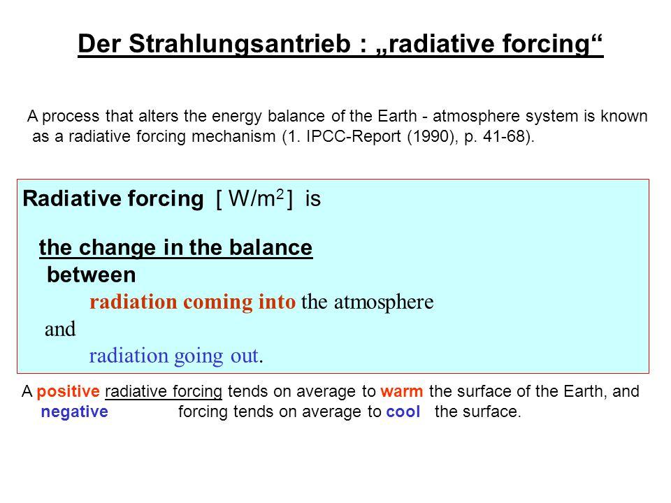 """Der Strahlungsantrieb : """"radiative forcing"""