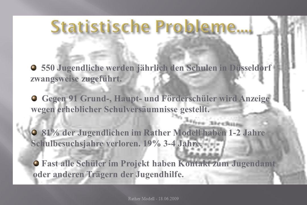 Statistische Probleme....