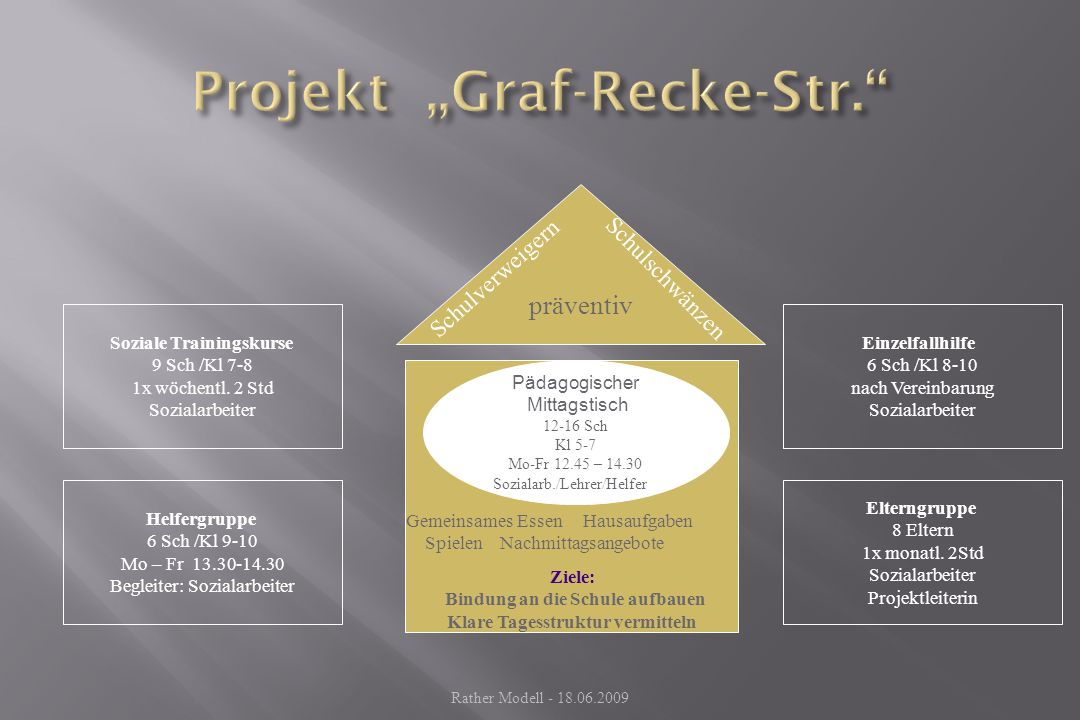 "Projekt ""Graf-Recke-Str."