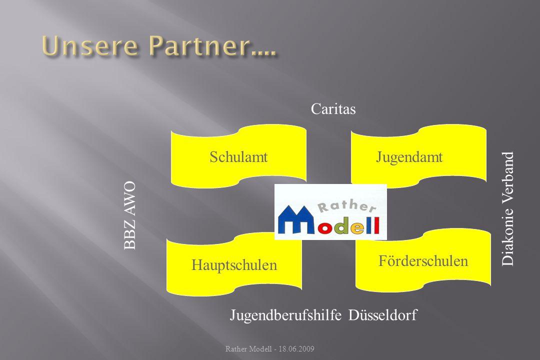 Unsere Partner.... Caritas Schulamt Jugendamt Diakonie Verband BBZ AWO